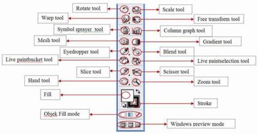 2012 sikkabola page 6 tool tool di atas ini fungsinya hampir sama dengan tool pada potoshop ccuart Image collections
