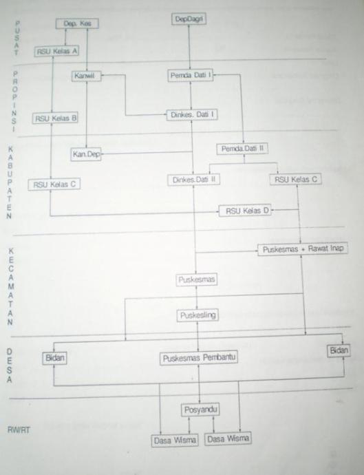 2012 sikkabola page 6 pelayanan kesehatan masyarakat di indonesia11 ccuart Image collections
